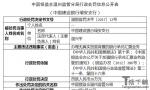温州银监分局连发7张罚单 建行招行交行等被罚140万